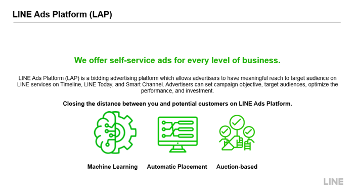 Line Ad - How it Works
