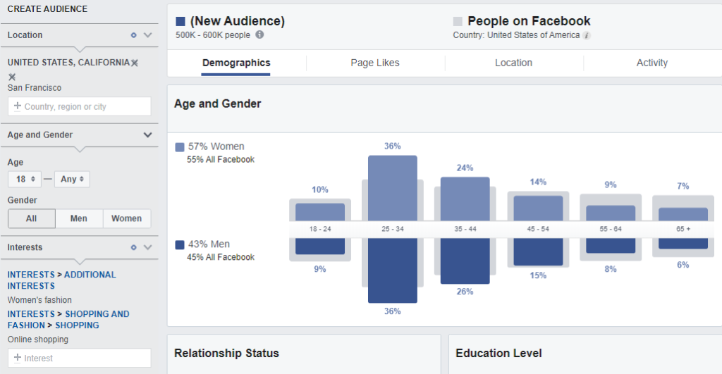 digital marketing strategy tool - Facebook Audience Insights